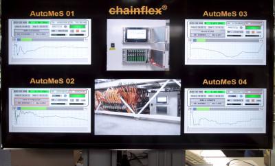 """System """"AutΩMeS"""" został opracowany, aby umożliwić rejestrowanie ogromnej liczby wyników pomiarów wykonywanych w laboratorium badawczym. Dzięki ciągłemu monitorowaniu rezystancji przewodów system szybko i niezawodnie wykrywa wszelkie nieprawidłowości. (Źródło: igus GmbH)."""